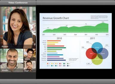 how to improve video meeting sales success Archives - RHUB Blog ...